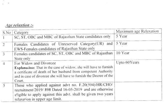 Rajasthan NHM CHO Requirement 2020